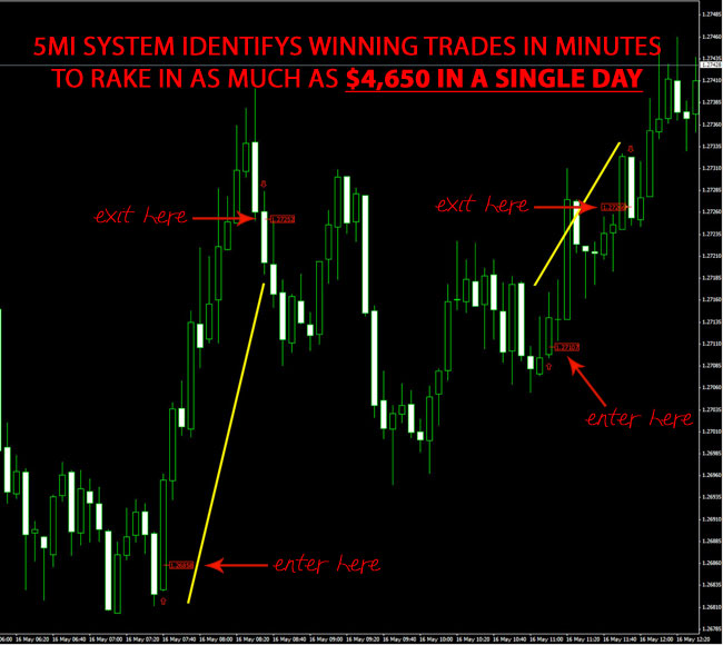 Bbs trading system