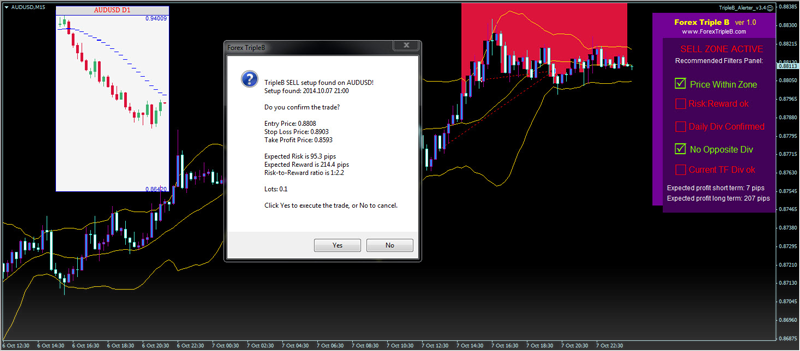 Forex bbb
