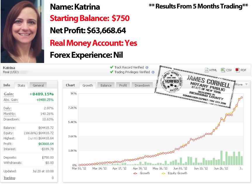 Auto Forex Income