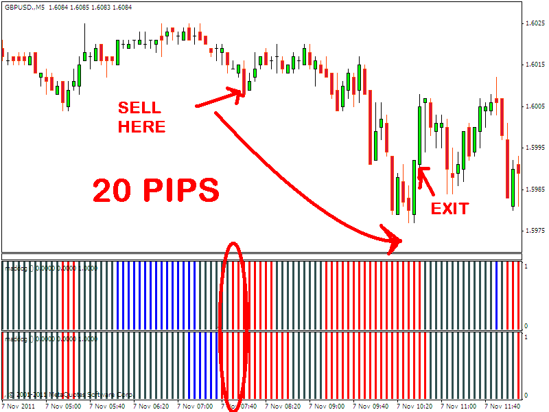 Forex Explosive System