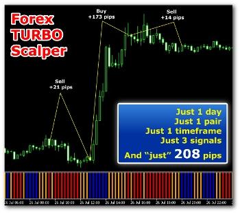 Forex Turbo Scalper