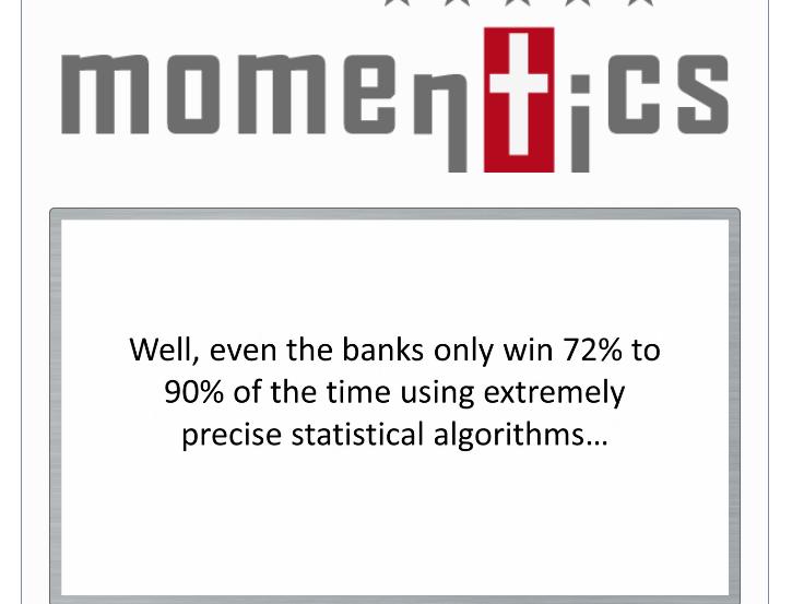 Momentics Trading Indicator
